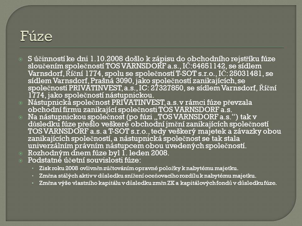  S ú č inností ke dni 1.10.2008 došlo k zápisu do obchodního rejst ř íku fúze slou č ením spole č ností TOS VARNSDORF a.s., I Č :64651142, se sídlem