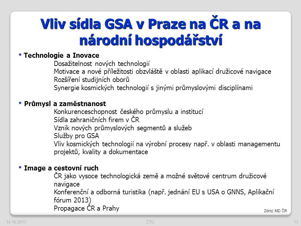 13 Vliv sídla GSA v Praze na ČR a na národní hospodářství Technologie a Inovace Dosažitelnost nových technologií Motivace a nové příležitosti obzvlášt