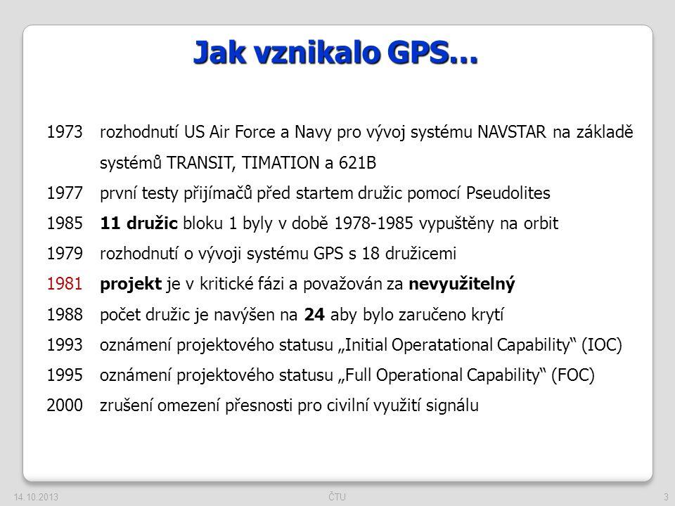 Jak vznikalo GPS… 3 1973 rozhodnutí US Air Force a Navy pro vývoj systému NAVSTAR na základě systémů TRANSIT, TIMATION a 621B 1977 první testy přijíma