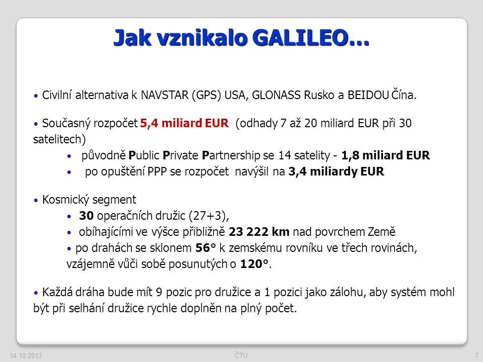 Jak vznikalo GALILEO… Civilní alternativa k NAVSTAR (GPS) USA, GLONASS Rusko a BEIDOU Čína. Současný rozpočet 5,4 miliard EUR (odhady 7 až 20 miliard