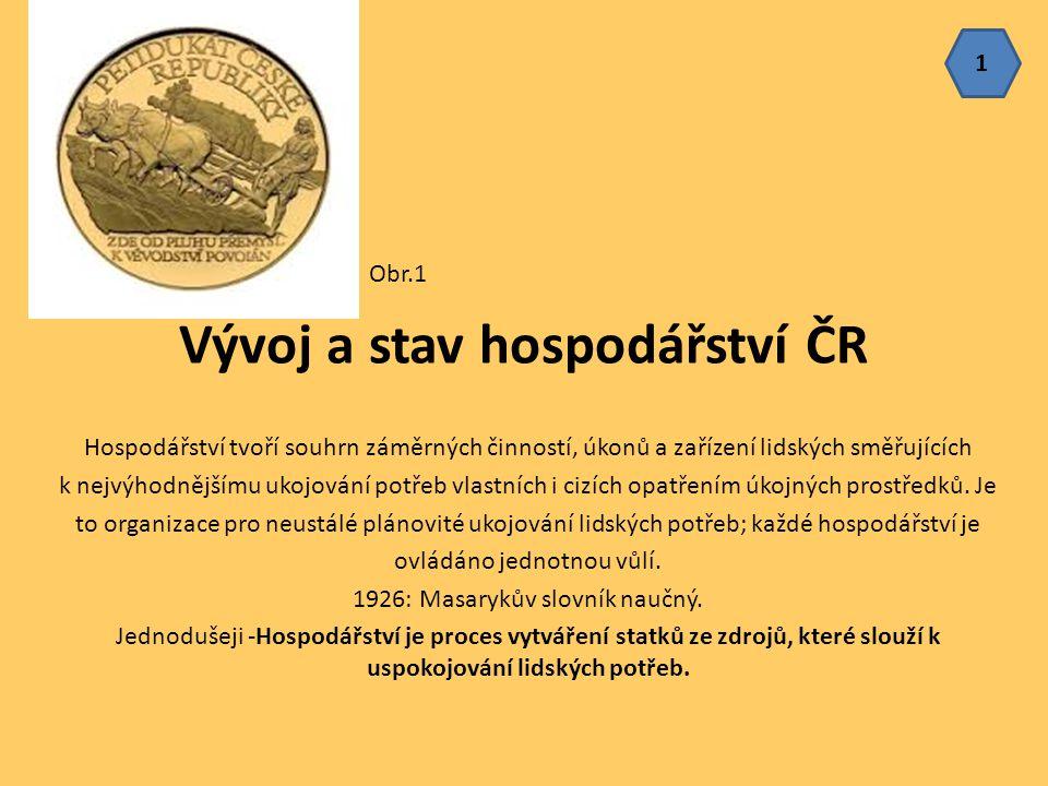 Vývoj a stav hospodářství ČR Hospodářství tvoří souhrn záměrných činností, úkonů a zařízení lidských směřujících k nejvýhodnějšímu ukojování potřeb vl