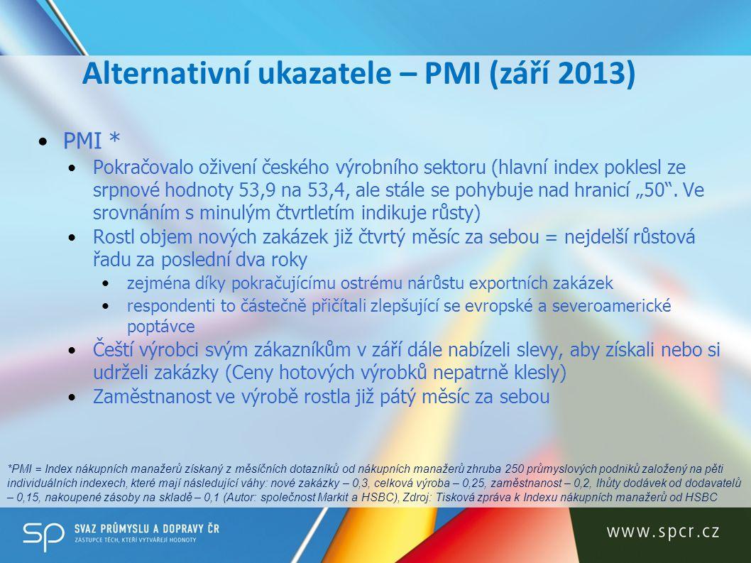 Alternativní ukazatele – PMI (září 2013) PMI * Pokračovalo oživení českého výrobního sektoru (hlavní index poklesl ze srpnové hodnoty 53,9 na 53,4, al