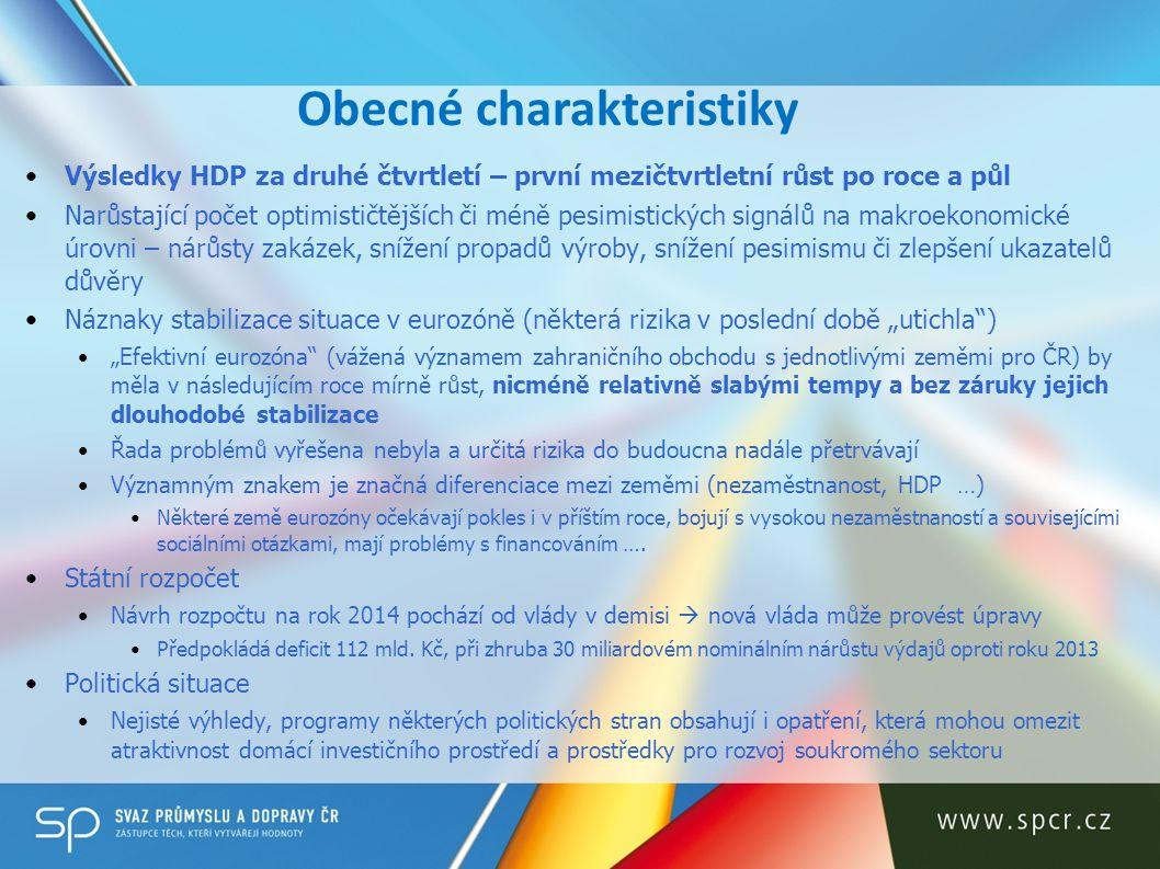 O šetření Pravidelné čtvrtletní šetření SPČR a ČNB Od počátku roku 2011, dodnes celkem 11 šetření 192 respondentů v šetření za 3.
