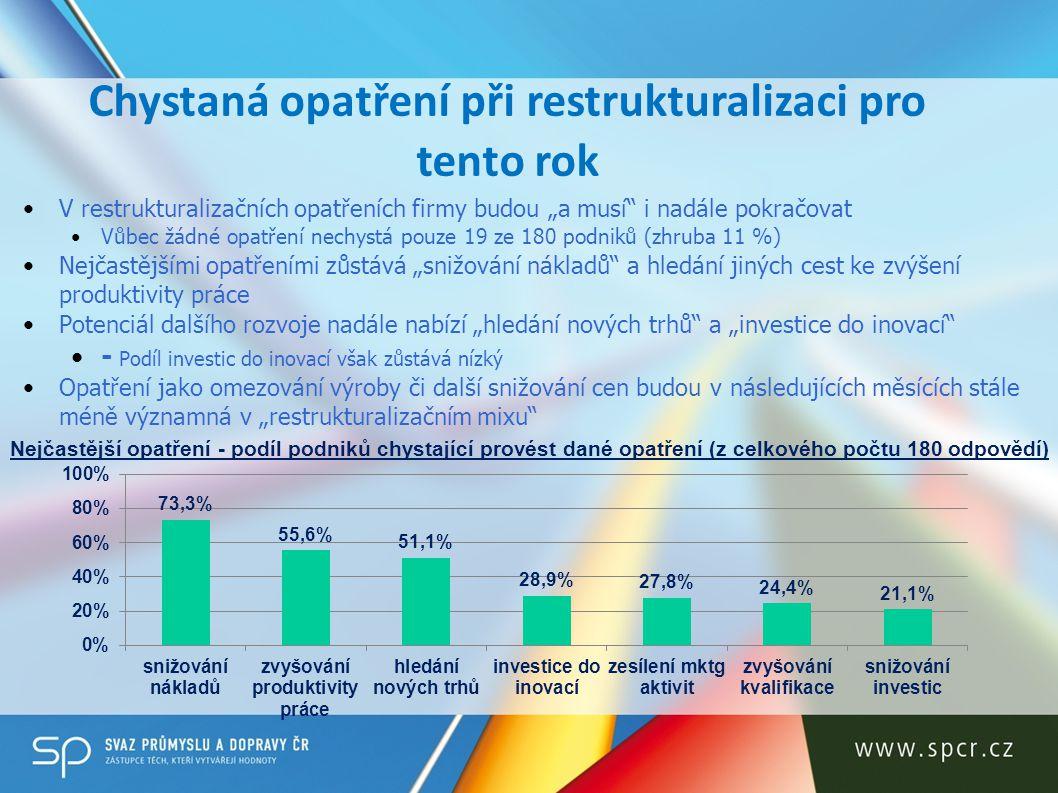"""V restrukturalizačních opatřeních firmy budou """"a musí"""" i nadále pokračovat Vůbec žádné opatření nechystá pouze 19 ze 180 podniků (zhruba 11 %) Nejčast"""