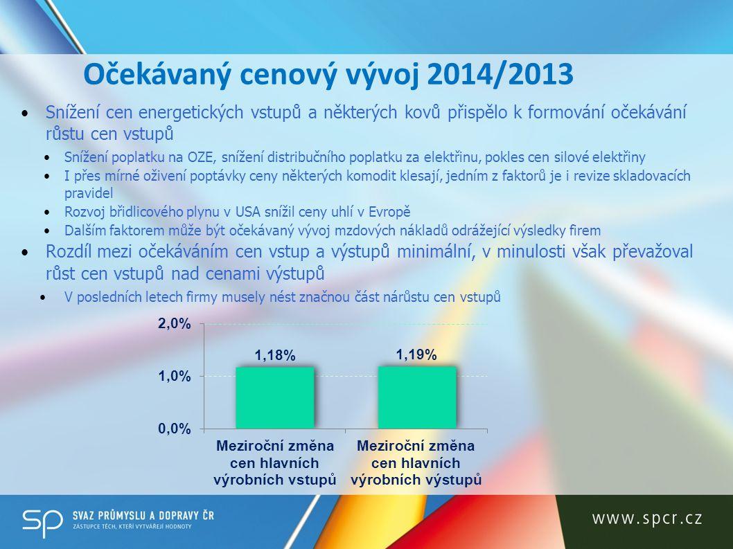 Očekávaný cenový vývoj 2014/2013 Snížení cen energetických vstupů a některých kovů přispělo k formování očekávání růstu cen vstupů Snížení poplatku na