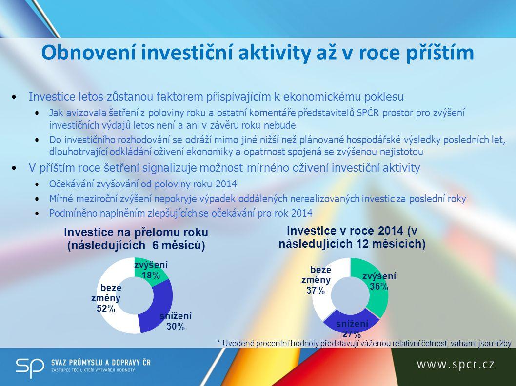 Obnovení investiční aktivity až v roce příštím Investice letos zůstanou faktorem přispívajícím k ekonomickému poklesu Jak avizovala šetření z poloviny