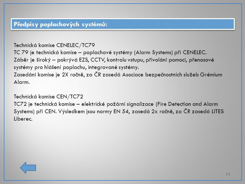 Předpisy poplachových systémů: 11 Technická komise CENELEC/TC79 TC 79 je technická komise – poplachové systémy (Alarm Systems) při CENELEC. Záběr je š