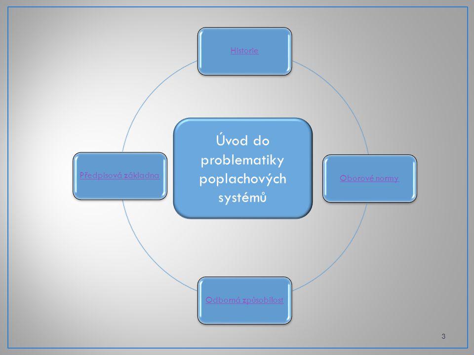 Úvod - historie: 4 S vývojem civilizace se vyvíjely systémy realizující vyhlašování poplachu, např.