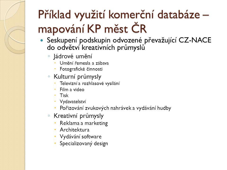 Příklad využití komerční databáze – mapování KP měst ČR Seskupení podskupin odvozené převažující CZ-NACE do odvětví kreativních průmyslů ◦ Jádrové umě