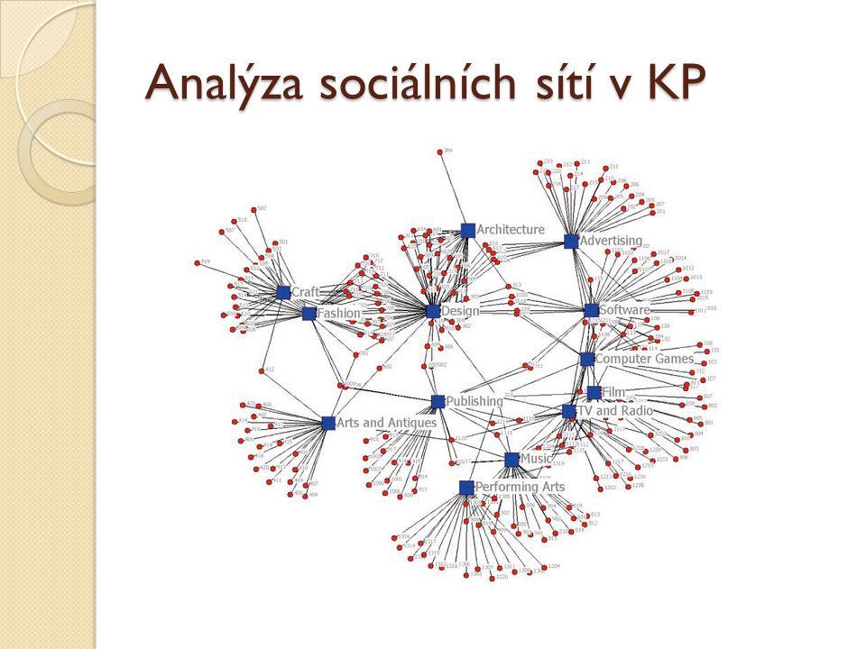Analýza sociálních sítí v KP