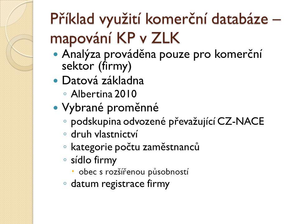 Příklad využití komerční databáze – mapování KP v ZLK Analýza prováděna pouze pro komerční sektor (firmy) Datová základna ◦ Albertina 2010 Vybrané pro