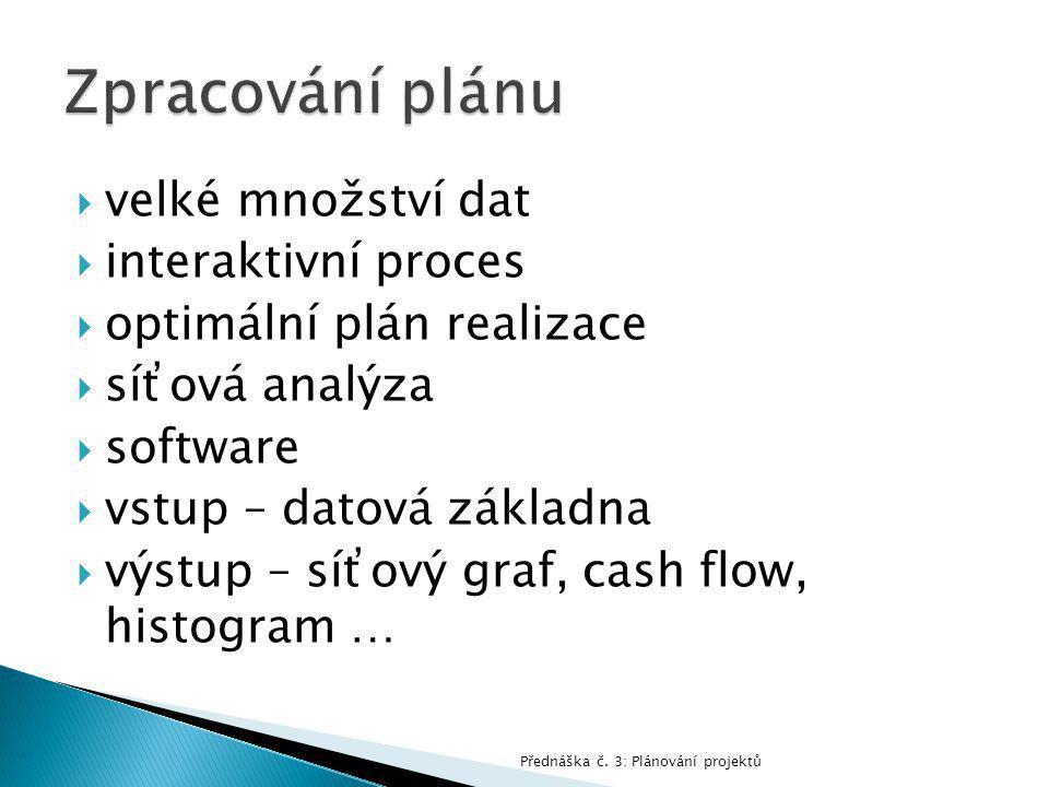 Přednáška č.3: Plánování projektů  2 fáze: 1.