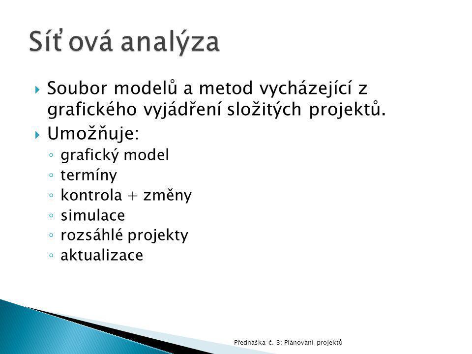  matematický model proejktu  Základní prvky: ◦ činnosti ◦ vazby ◦ ohodnocení  Základní typy: ◦ hranově orientovaný ◦ uzlově orientovaný Přednáška č.