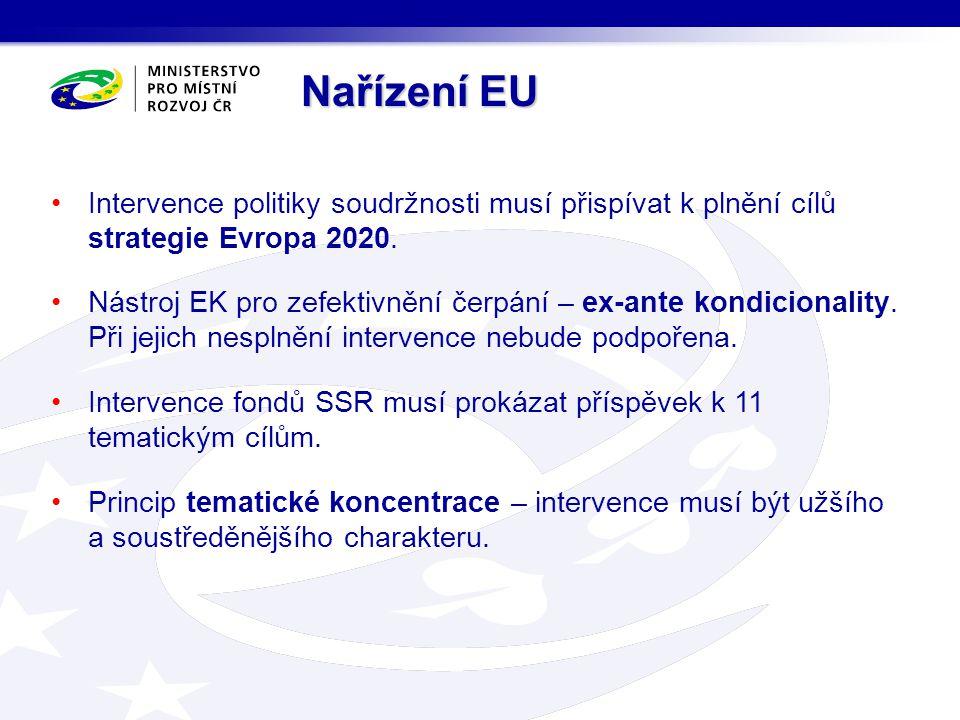 Intervence politiky soudržnosti musí přispívat k plnění cílů strategie Evropa 2020. Nástroj EK pro zefektivnění čerpání – ex-ante kondicionality. Při