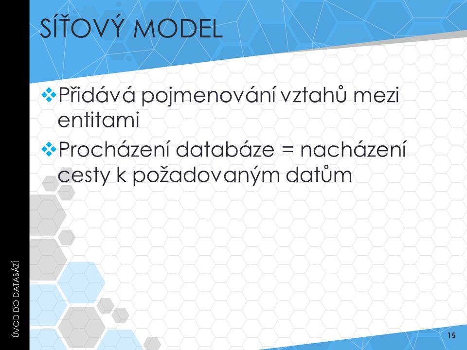 SÍŤOVÝ MODEL  Přidává pojmenování vztahů mezi entitami  Procházení databáze = nacházení cesty k požadovaným datům ÚVOD DO DATABÁZÍ 15