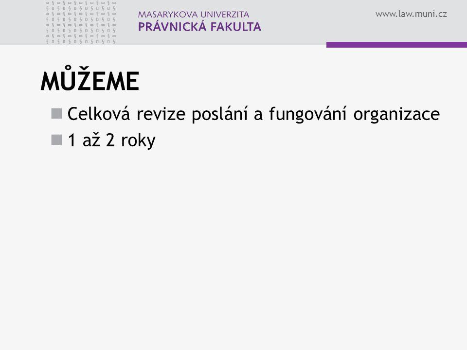 www.law.muni.cz MŮŽEME Celková revize poslání a fungování organizace 1 až 2 roky