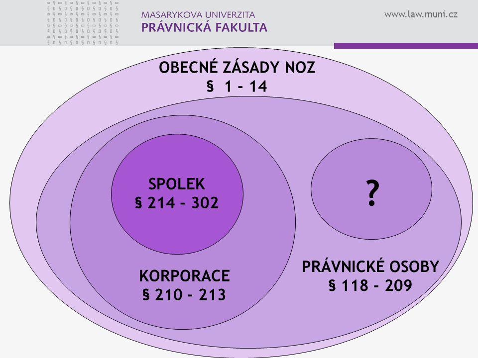 www.law.muni.cz OBECNÉ ZÁSADY NOZ § 1 - 14 PRÁVNICKÉ OSOBY § 118 - 209 KORPORACE § 210 - 213 SPOLEK § 214 - 302 ?