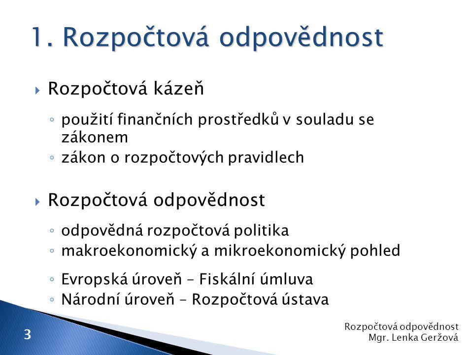  Návrh ústavního zákona o rozpočtové odpovědnosti ◦ sněmovní tisk č.