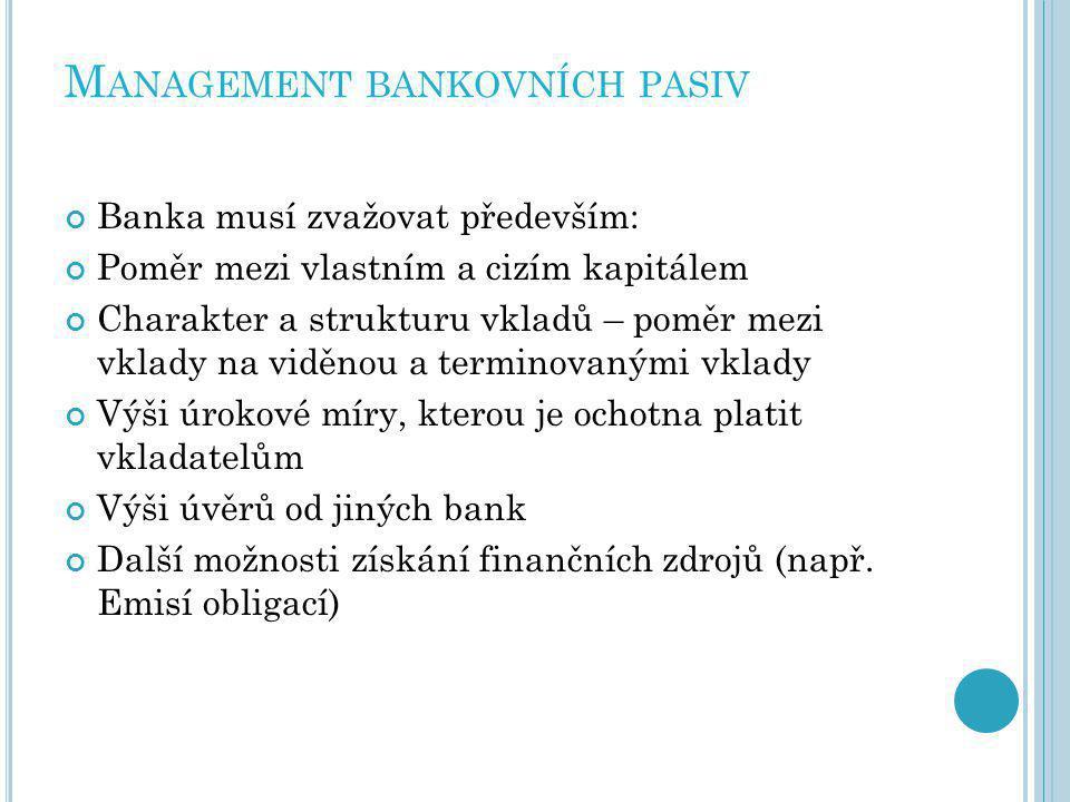 M ANAGEMENT BANKOVNÍCH PASIV Banka musí zvažovat především: Poměr mezi vlastním a cizím kapitálem Charakter a strukturu vkladů – poměr mezi vklady na viděnou a terminovanými vklady Výši úrokové míry, kterou je ochotna platit vkladatelům Výši úvěrů od jiných bank Další možnosti získání finančních zdrojů (např.