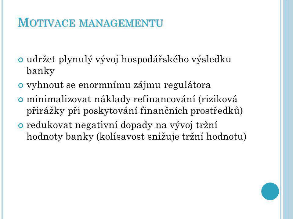 M OTIVACE MANAGEMENTU udržet plynulý vývoj hospodářského výsledku banky vyhnout se enormnímu zájmu regulátora minimalizovat náklady refinancování (riziková přirážky při poskytování finančních prostředků) redukovat negativní dopady na vývoj tržní hodnoty banky (kolísavost snižuje tržní hodnotu)