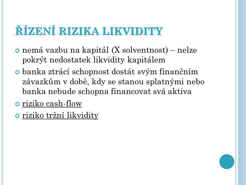 ŘÍZENÍ RIZIKA LIKVIDITY nemá vazbu na kapitál (X solventnost) – nelze pokrýt nedostatek likvidity kapitálem banka ztrácí schopnost dostát svým finančním závazkům v době, kdy se stanou splatnými nebo banka nebude schopna financovat svá aktiva riziko cash-flow riziko tržní likvidity