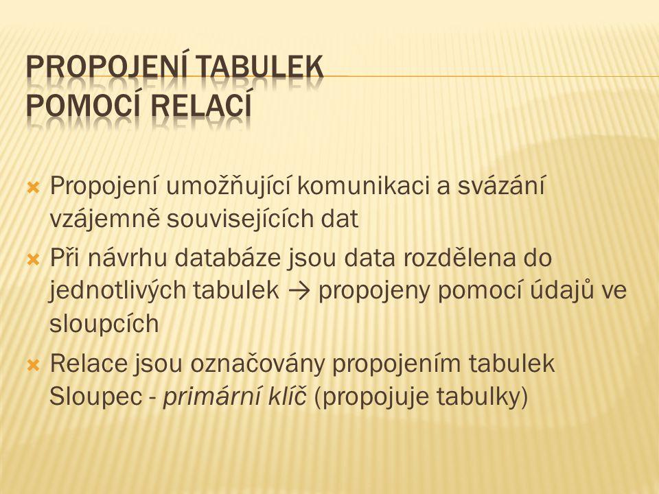  Propojení umožňující komunikaci a svázání vzájemně souvisejících dat  Při návrhu databáze jsou data rozdělena do jednotlivých tabulek → propojeny pomocí údajů ve sloupcích  Relace jsou označovány propojením tabulek Sloupec - primární klíč (propojuje tabulky)