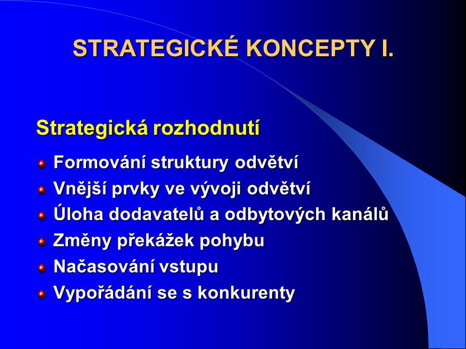 Strategická rozhodnutí Formování struktury odvětví Vnější prvky ve vývoji odvětví Úloha dodavatelů a odbytových kanálů Změny překážek pohybu Načasování vstupu Vypořádání se s konkurenty STRATEGICKÉ KONCEPTY I.