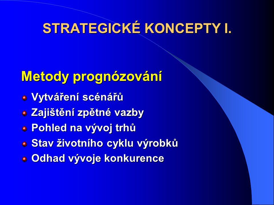 Metody prognózování Vytváření scénářů Zajištění zpětné vazby Pohled na vývoj trhů Stav životního cyklu výrobků Odhad vývoje konkurence STRATEGICKÉ KONCEPTY I.