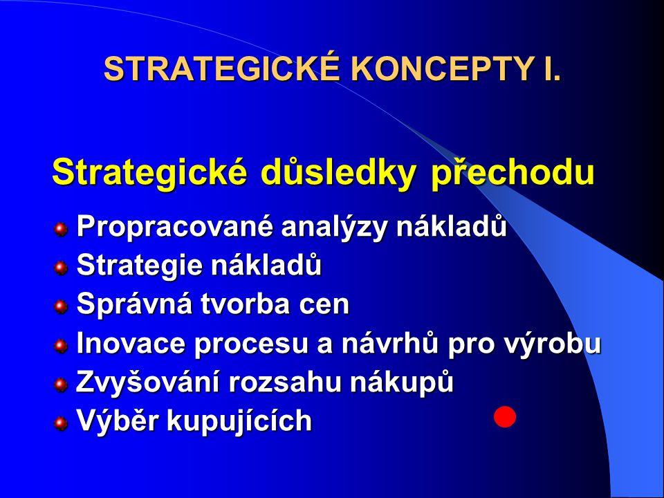 Strategické důsledky přechodu Propracované analýzy nákladů Strategie nákladů Správná tvorba cen Inovace procesu a návrhů pro výrobu Zvyšování rozsahu nákupů Výběr kupujících STRATEGICKÉ KONCEPTY I.
