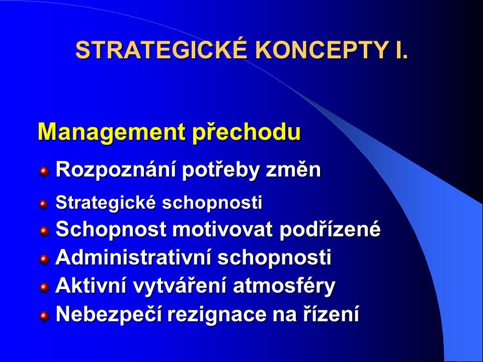 Management přechodu Rozpoznání potřeby změn Strategické schopnosti Schopnost motivovat podřízené Administrativní schopnosti Aktivní vytváření atmosfér