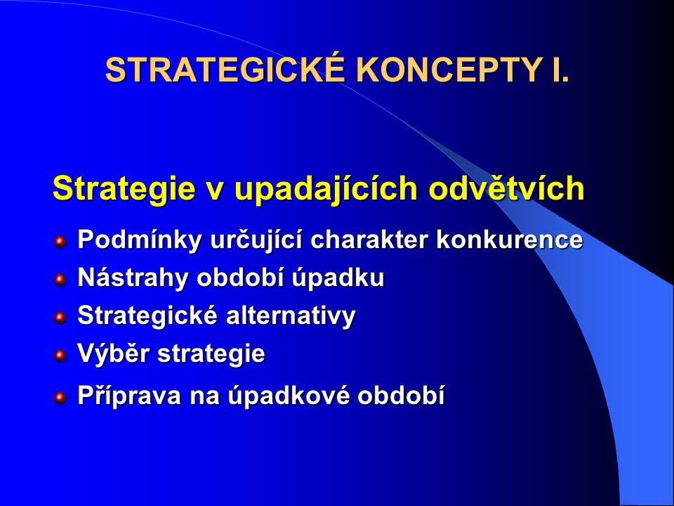 Strategie v upadajících odvětvích Podmínky určující charakter konkurence Nástrahy období úpadku Strategické alternativy Výběr strategie Příprava na úp