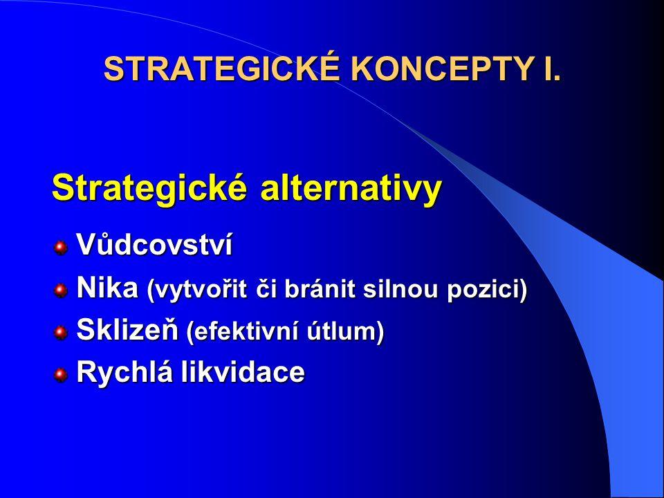 Strategické alternativy Vůdcovství Nika (vytvořit či bránit silnou pozici) Sklizeň (efektivní útlum) Rychlá likvidace STRATEGICKÉ KONCEPTY I.