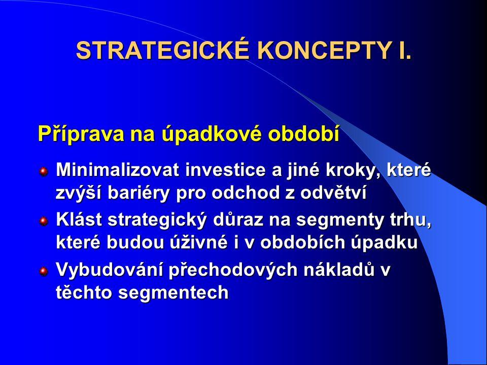 Příprava na úpadkové období Minimalizovat investice a jiné kroky, které zvýší bariéry pro odchod z odvětví Klást strategický důraz na segmenty trhu, k