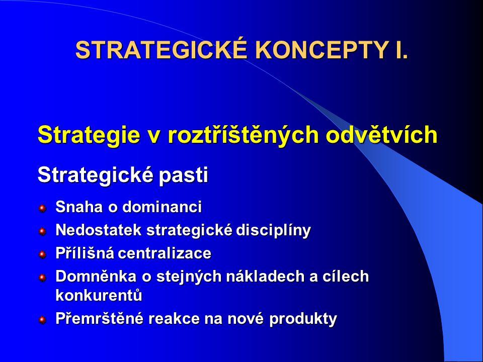 Strategie v roztříštěných odvětvích Strategické pasti Snaha o dominanci Nedostatek strategické disciplíny Přílišná centralizace Domněnka o stejných ná