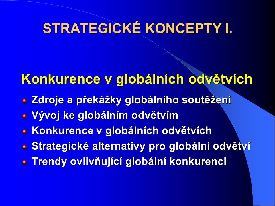 Konkurence v globálních odvětvích Zdroje a překážky globálního soutěžení Vývoj ke globálním odvětvím Konkurence v globálních odvětvích Strategické alt