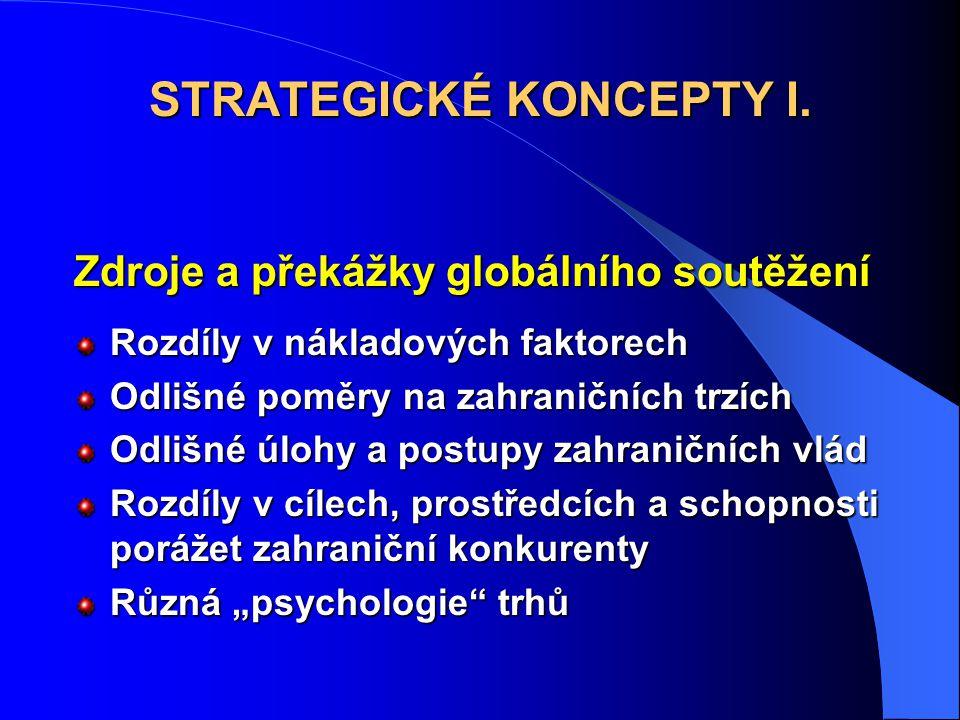 """Zdroje a překážky globálního soutěžení Rozdíly v nákladových faktorech Odlišné poměry na zahraničních trzích Odlišné úlohy a postupy zahraničních vlád Rozdíly v cílech, prostředcích a schopnosti porážet zahraniční konkurenty Různá """"psychologie trhů STRATEGICKÉ KONCEPTY I."""