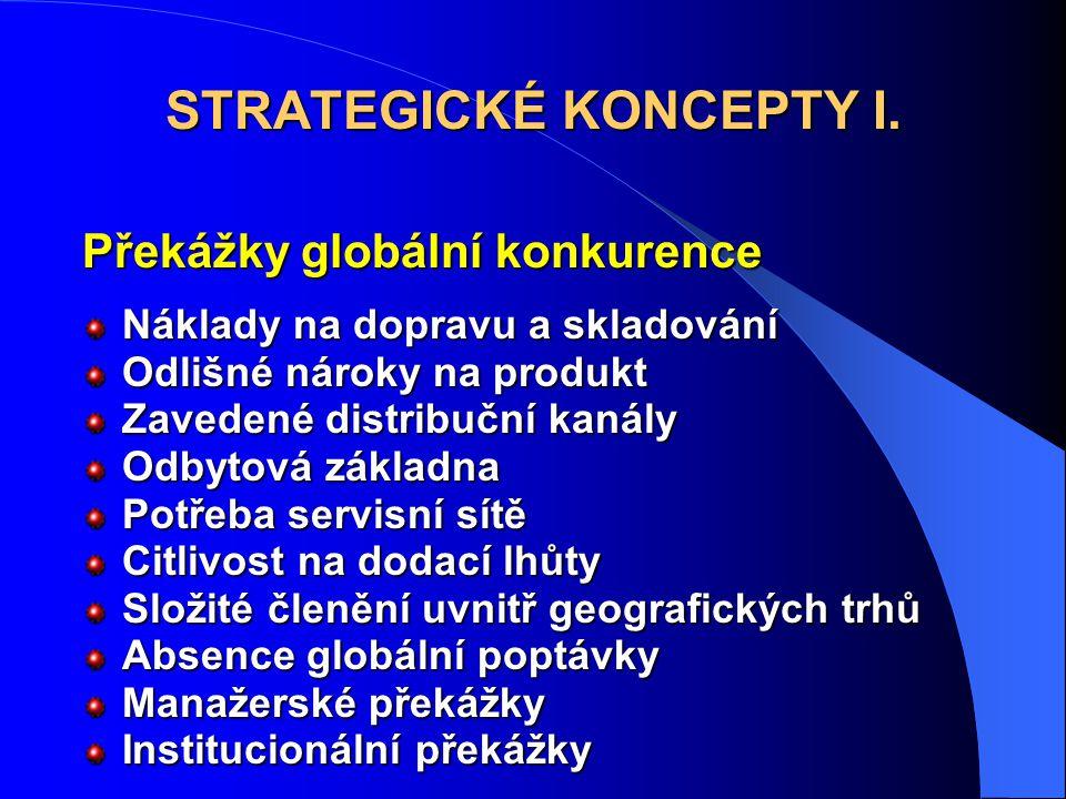Překážky globální konkurence Náklady na dopravu a skladování Odlišné nároky na produkt Zavedené distribuční kanály Odbytová základna Potřeba servisní sítě Citlivost na dodací lhůty Složité členění uvnitř geografických trhů Absence globální poptávky Manažerské překážky Institucionální překážky STRATEGICKÉ KONCEPTY I.