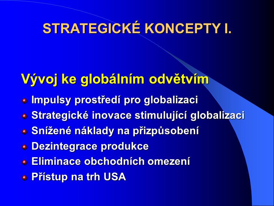 Vývoj ke globálním odvětvím Impulsy prostředí pro globalizaci Strategické inovace stimulující globalizaci Snížené náklady na přizpůsobení Dezintegrace produkce Eliminace obchodních omezení Přístup na trh USA STRATEGICKÉ KONCEPTY I.