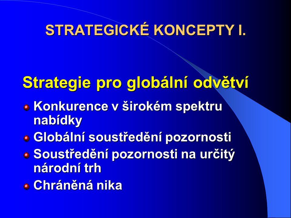 Strategie pro globální odvětví Konkurence v širokém spektru nabídky Globální soustředění pozornosti Soustředění pozornosti na určitý národní trh Chrán