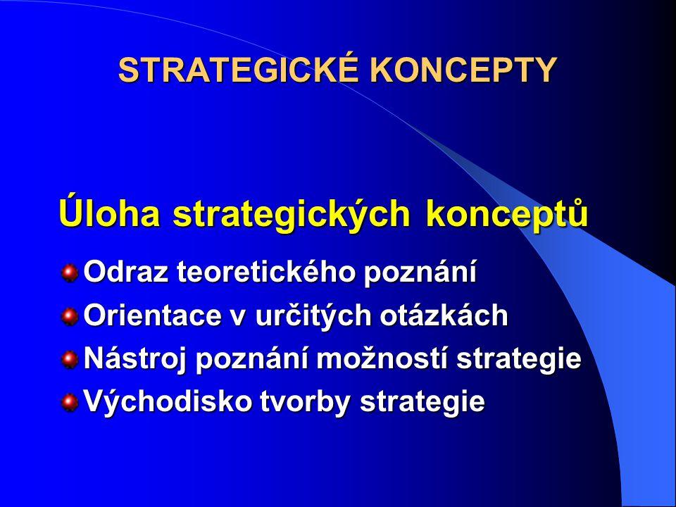 STRATEGICKÉ KONCEPTY Úloha strategických konceptů Odraz teoretického poznání Orientace v určitých otázkách Nástroj poznání možností strategie Východisko tvorby strategie