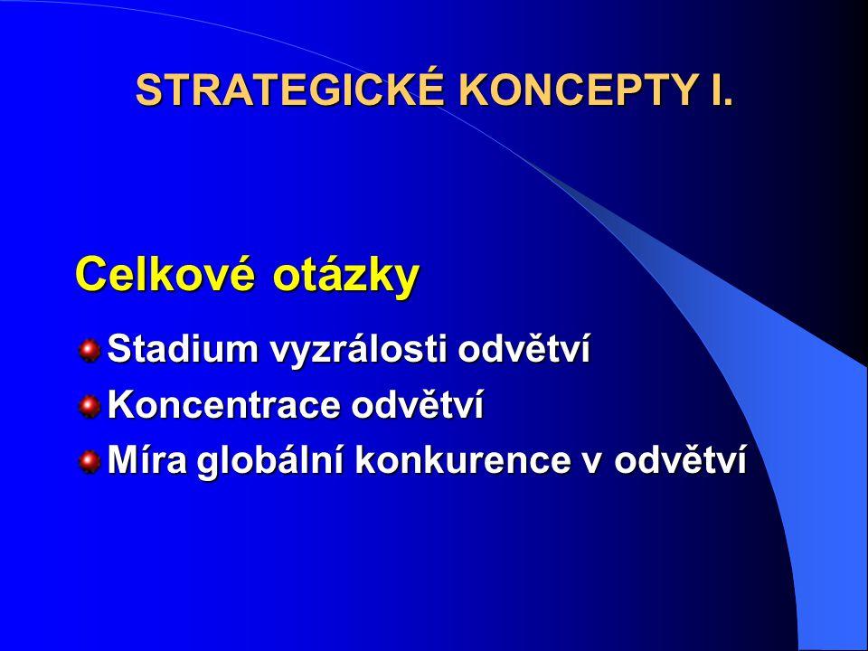 Konkurenční strategie Strategie v nových odvětvích Strategie ve vyzrálých odvětvích Strategie v upadajících odvětvích Strategie v roztříštěných odvětvích Konkurence v globálních odvětvích STRATEGICKÉ KONCEPTY I.