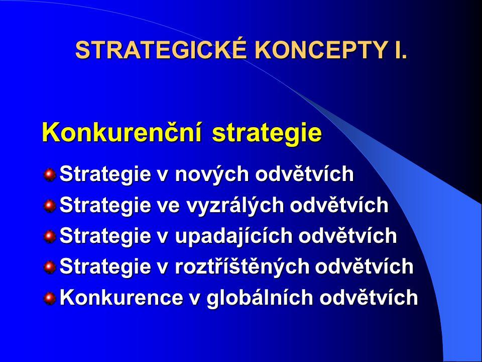 Konkurenční strategie Strategie v nových odvětvích Strategie ve vyzrálých odvětvích Strategie v upadajících odvětvích Strategie v roztříštěných odvětv