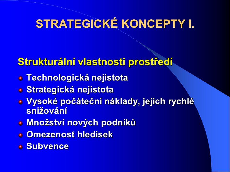 Strukturální vlastnosti prostředí Technologická nejistota Strategická nejistota Vysoké počáteční náklady, jejich rychlé snižování Množství nových podniků Omezenost hledisek Subvence STRATEGICKÉ KONCEPTY I.