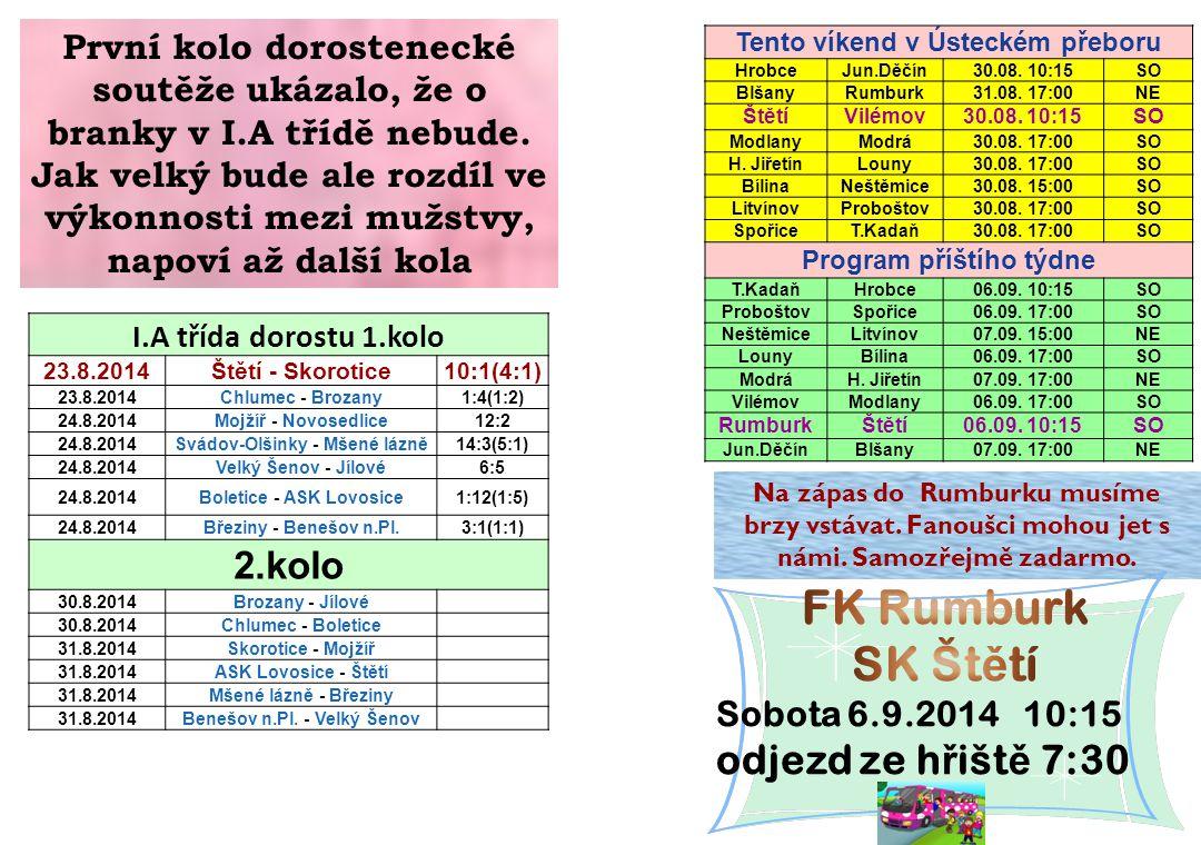 Rozpis 15 podzimních mistrovský zápasů A mužstva dospělých včetně odjezdu autobusu DatumDenČasOdjezdDomaVenkuKolo 24.8.2014 neděle17:0014:30 FC Jiskra Modrá SK Štětí A3.