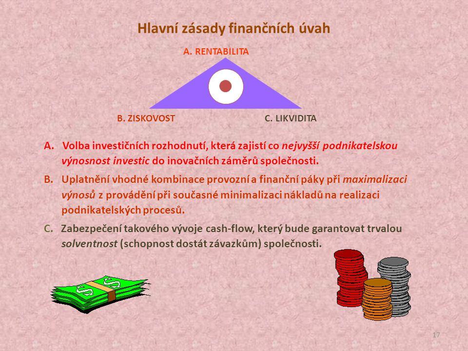 16 Zvyšování podnikatelské výkonnosti organizace ZISKOVOST Zajištění co nejvyšší výnosnosti aktivit: prostřednictvím vysoké kvality a nízkých nákladů