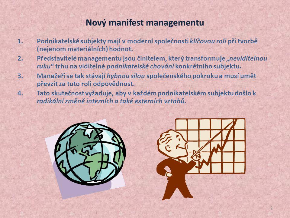 ZÁKLADY MANAGEMENTU Motto: Finanční výkazy jsou dvourozměrným obrazem vícedimenzionální reality plnění společenského poslání dnešní organizace.