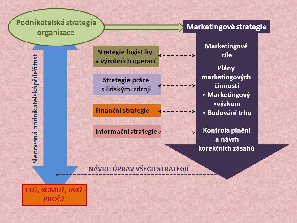 """21 Strategický management organizace Pojem strategie je odvozen od starořeckého pojmu """"strátegia"""", což znamenalo: umění vést válečné operace. V podnik"""