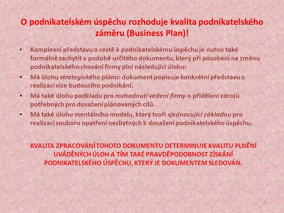 30 Oblasti strategické pozornosti vedení (managementu) firmy: Na jaké strategické aspekty musí podnikatelský záměr upozornit? nReakce na změny podmíne