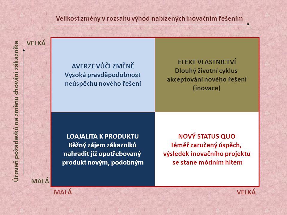 44 Soubor opatření Marketingová opatření – jaké produkty na jaké trhy? – jakými distribučními kanály? – s jakou propagační kampaní? – za jaké ceny? Co