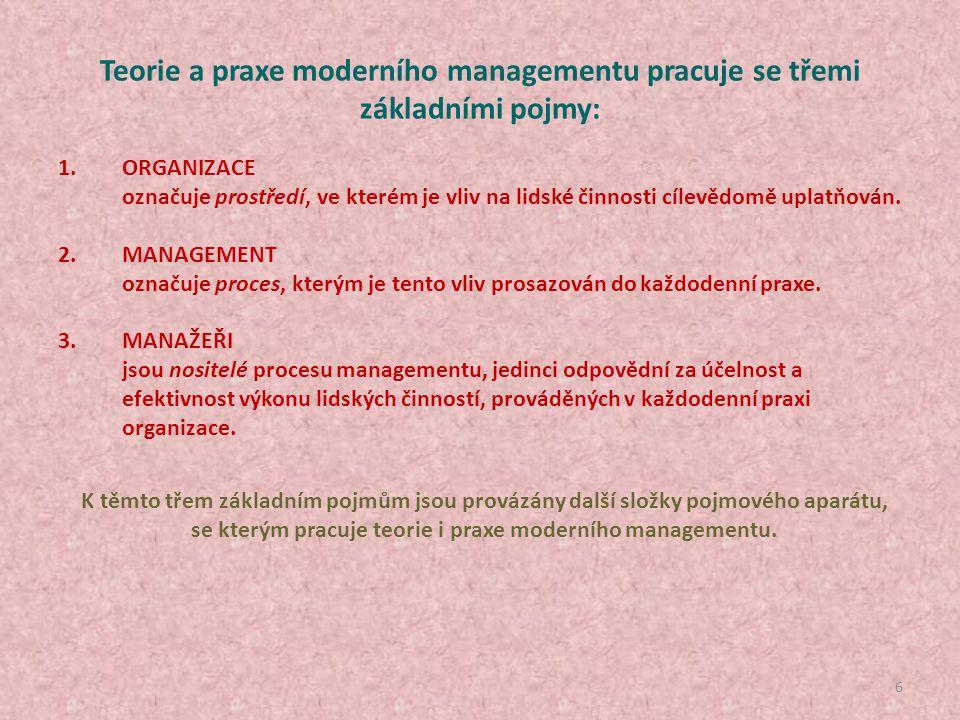 5 Základní pojmy Co je to moderní management? Je ve své podstatě procesem ovlivňování společenských činností lidí, kteří se spojují v zájmu hledání vh